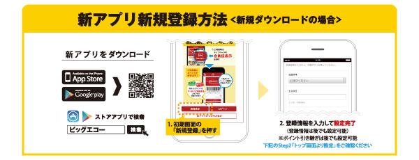 1_新アプリ登録方法